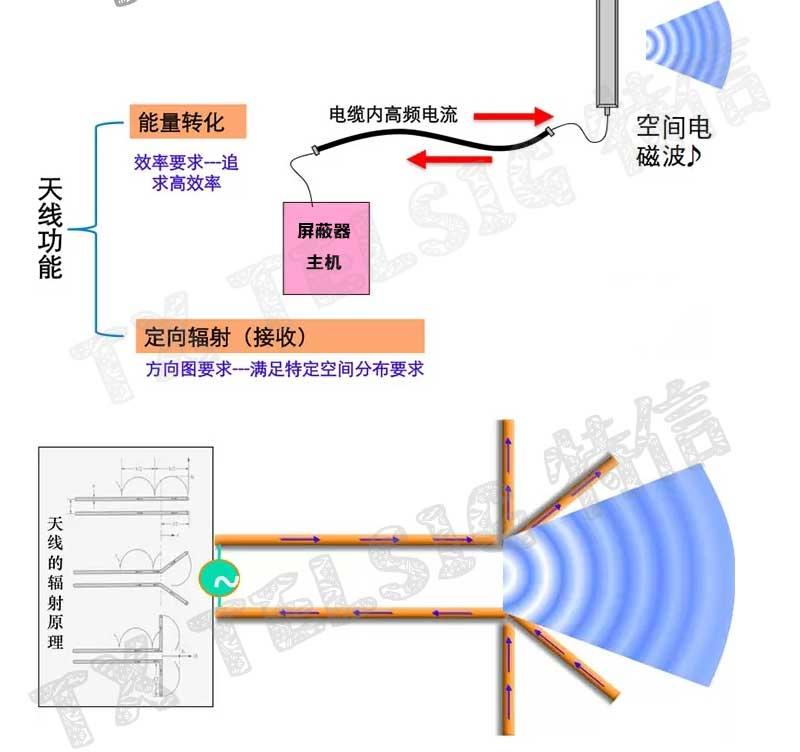 超宽频覆盖无人机信号屏蔽器设计结构2