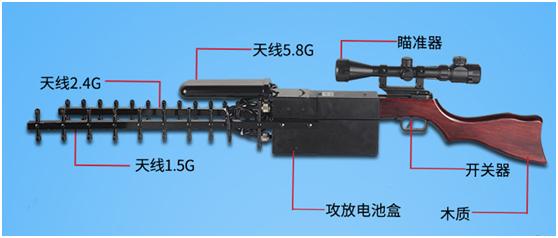 便携式无人机反制设备和基站式无人机反制设备